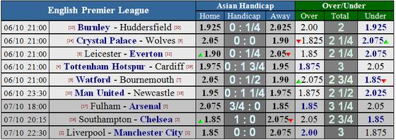 Liverpool - Man City: Anfield đại chiến  ảnh 6