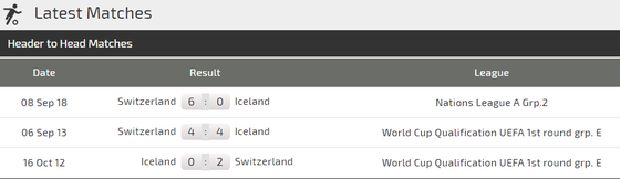 ICELAND - THỤY SĨ: Quật khởi ở Reykjavik ảnh 3