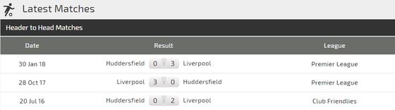 Huddersfield Town - Liverpool: Bảo toàn lực lượng ảnh 3