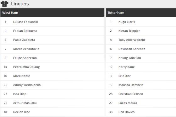 West Ham - Tottenham: Harry Kane sẽ quyết định cuộc chiến ảnh 2