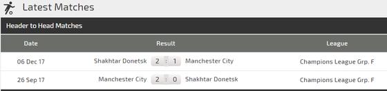 Shakhtar Donetsk - Manchester City: Chiến thắng sít sao cho The Citizens ảnh 3