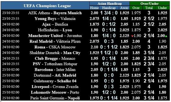 Shakhtar Donetsk - Manchester City: Chiến thắng sít sao cho The Citizens ảnh 1