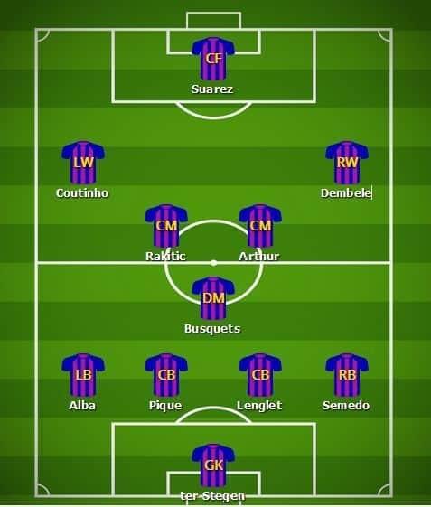 Barcelona – Inter Milan: Khi Barca không có Messi ảnh 1