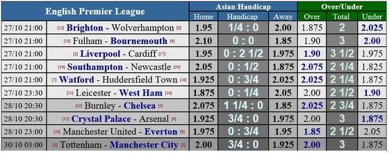 Burnley - Chelsea: Màn trình diễn của Hazard ảnh 5