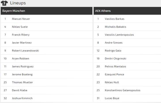 Bayern Munich - AEK Athens: Khi 4 siêu sao nổi loạn ảnh 2