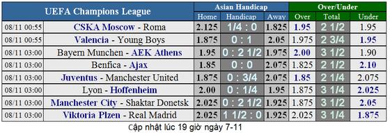 Bayern Munich - AEK Athens: Khi 4 siêu sao nổi loạn ảnh 1