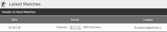 BATE Borisov – Chelsea: Hazard du hành theo đội sang Minsk ảnh 2