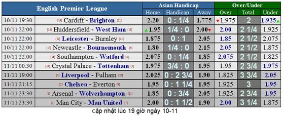 Man City - Man United: Pogba đương đầu Aguero ảnh 5