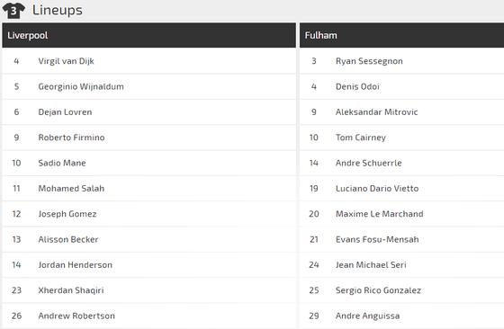 Liverpool - Fulham: Salah và Mane, cuộc đua săn bàn ảnh 2