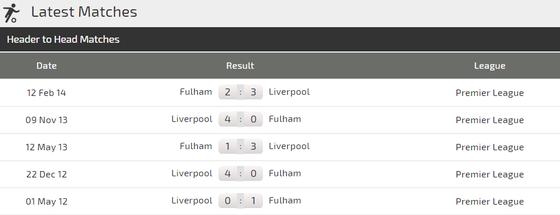 Liverpool - Fulham: Salah và Mane, cuộc đua săn bàn ảnh 3