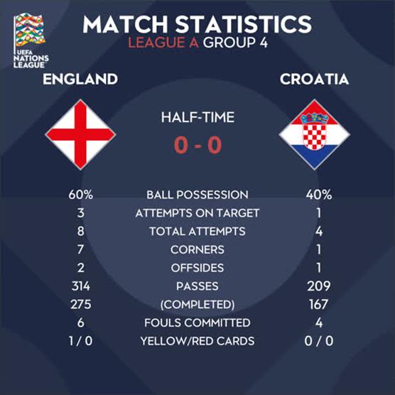 (TRỰC TIẾP) Tuyển Anh - Croatia: Như một trận chung kết ảnh 6