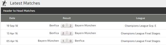 Bayern - Benfica: Hùm xám dạo mát ở Allianz Arena  ảnh 4
