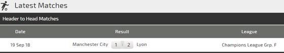 Lyon - Manchester City: The Citizens quyết tâm trả hận  ảnh 4