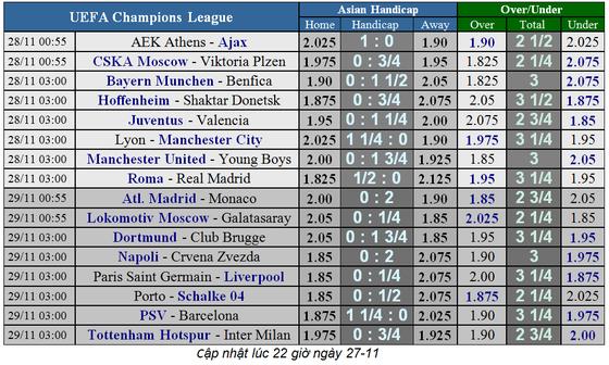 AS Roma - Real Madrid: Khi Kền kền thức tỉnh ảnh 1
