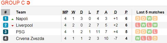 Napolo - Sao đỏ: Mưa bàn thắng ở thành Naples ảnh 6