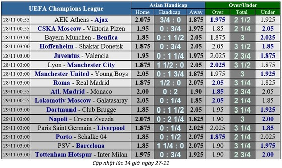 AS Roma - Real Madrid: Khi Kền kền thức tỉnh ảnh 3