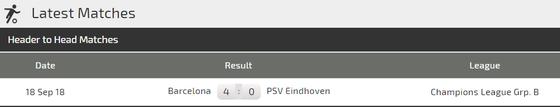 PSV Eindhoven – Barcelona: Chấp nửa đội hình, Messi vẫn thừa sức thắng (Cập nhật 20g) ảnh 4