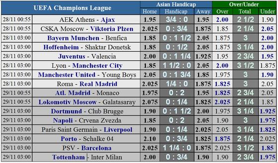 Manchester United - Young Boys: Săn tìm bàn thắng ảnh 8