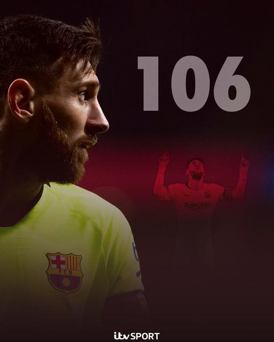 Messi hài lòng khi phá kỷ lục ghi bàn Champions League của Ronaldo ảnh 1