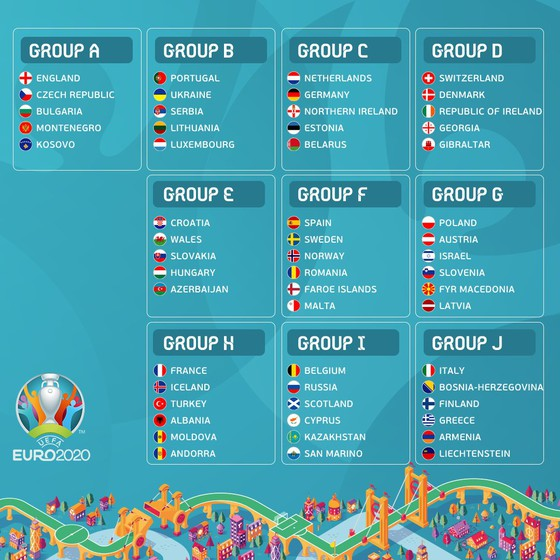Bốc thăm vòng loại EURO 2020: Đức – Hà Lan tạo nhóm tử thần, Ý, Anh nhẹ nhõm ảnh 1