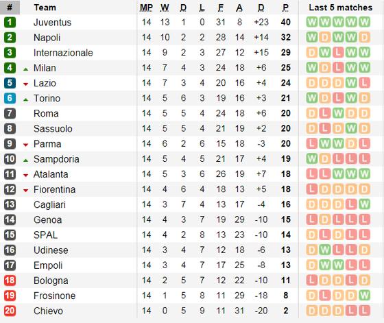 Juventus - Inter Milan: Nerazzurri quyết làm viên gạch cản đường ảnh 5