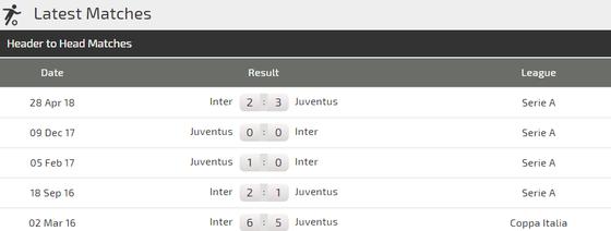 Juventus - Inter Milan: Nerazzurri quyết làm viên gạch cản đường ảnh 3