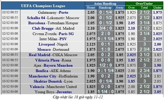 Manchester City – Hoffenheim: Quyết thắng ở Etihad ảnh 7