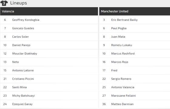 Valencia - Manchester United : Tranh giành ngôi nhất bảng ảnh 4