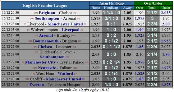 Southampton - Arsenal: Pháo thủ lại hồi sinh ảnh 1