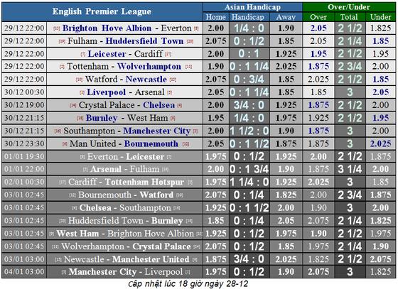 Man United – Bournemouth: Quỷ đỏ săn tìm bàn thắng, Martial trở lại đội hình ảnh 5