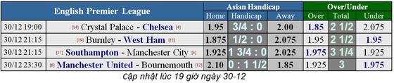 Man United – Bournemouth: Quỷ đỏ săn tìm bàn thắng, Martial trở lại đội hình ảnh 1