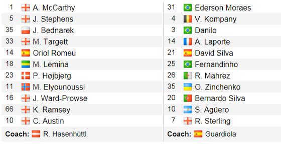 TRỰC TIẾP: Southampton - Man City: trận cầu buộc phải thắng ảnh 2