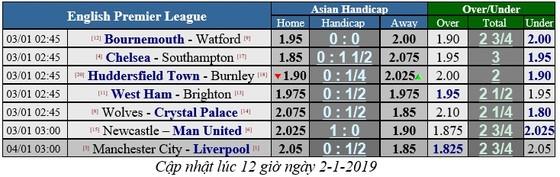 Newcastle - Manchester United: Benitez thử tài Solskjaer ảnh 2