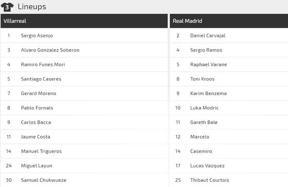 Villarreal – Real Madrid: Chờ xem Gareth Bale nhấn chìm Tàu ngầm vàng ảnh 3