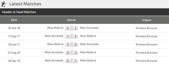 Real Madrid – Real Sociedad: Kỳ vọng vào chân sút Gareth Bale ảnh 3