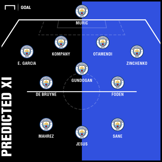 Manchester City – Burton Albion: Hãy đưa David Silva ra sân ảnh 1