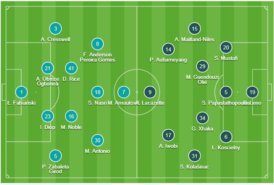 Samir Nasri tỏa sáng khi West Ham nhấn chìm Arsenal ảnh 1
