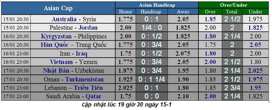 Lịch thi đấu bóng đá Asian Cup 2019 ngày 15 và 16-1 ảnh 2