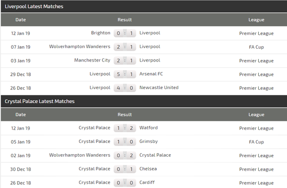 Nhận định Liverpool - Crystal Palace: Động lực của Salah ảnh 4
