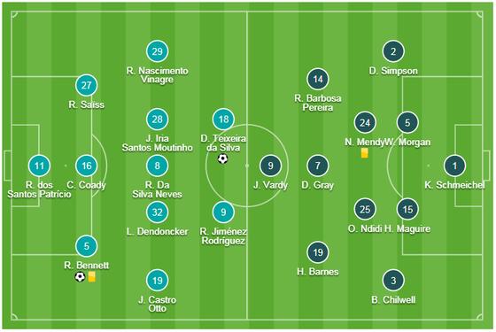 TRỰC TIẾP: Wolves - Leicester City: Sức mạnh chủ nhà ảnh 1