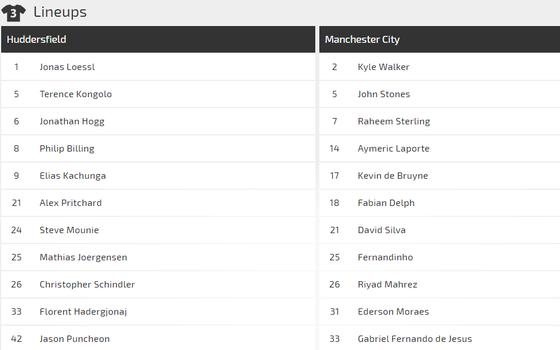 Nhận định Huddersfield - Manchester City: Vượt ải dễ dàng ảnh 2