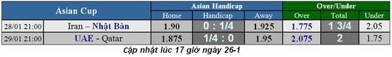 Lịch thi đấu bóng đá Asian Cup 2019, ngày 28-1, vòng bán kết ảnh 2