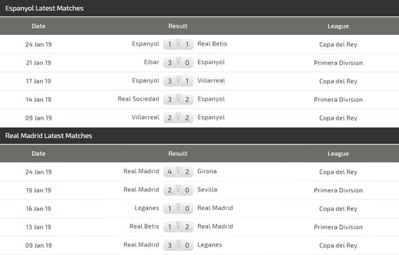 Espanyol – Real Madrid: Kền kền không cần đến Isco ảnh 4
