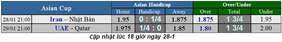 Lịch thi đấu bóng đá Asian Cup 2019, vòng bán kết (Mới cập nhật) ảnh 1