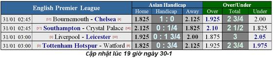 Lịch thi đấu bóng đá Ngoại hạng Anh, ngày 30-1 ảnh 1