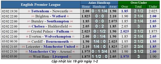 Nhận định Tottenham – Newcastle: Gà trống bẻ cánh Chích chòe ảnh 5