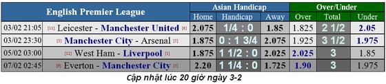 Manchester City - Arsenal: Câu trả lời của Pep ảnh 1