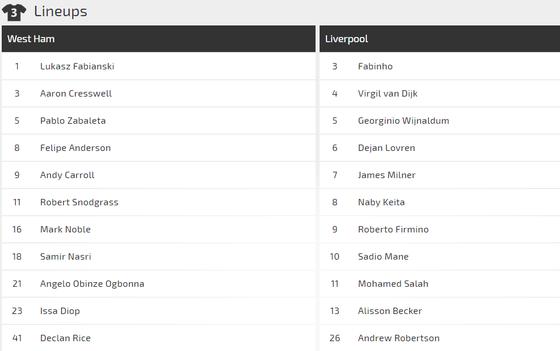 Nhận định West Ham - Liverpool: Thử thách sức mạnh The Kop  ảnh 1