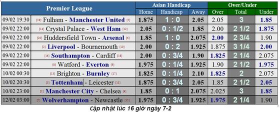 Nhận định Liverpool – Bournemouth: Quá tam ba bận, The Kop không thể phạm sai lầm ảnh 5