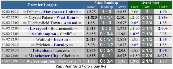 Nhận định Liverpool – Bournemouth: Quá tam ba bận, The Kop không thể phạm sai lầm ảnh 1